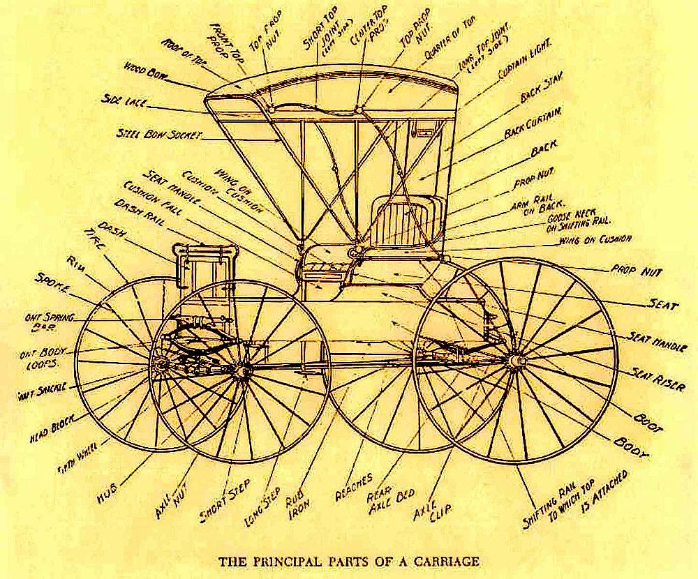 Horse Buggy And Carriage Parts